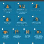 Don't Be That Guy! 27 Gym Rules You Should Follow To Stay Cool + FREE Poster