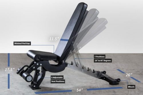 REP Fitness Adjustable Bench Ab-3000